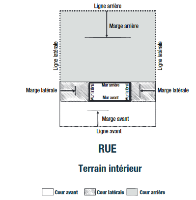 piscine-residentielle-identification-des-cours